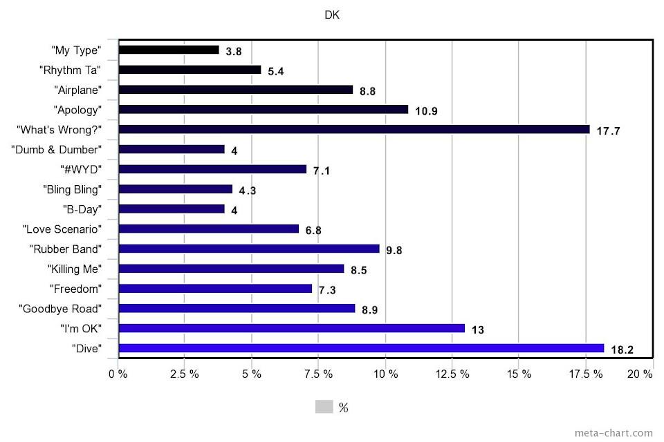 meta-chart (69)
