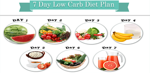 7 Day Low Carb Diet Plan Apps On Google Play