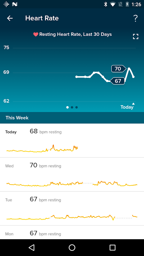 Fitbit- screenshot