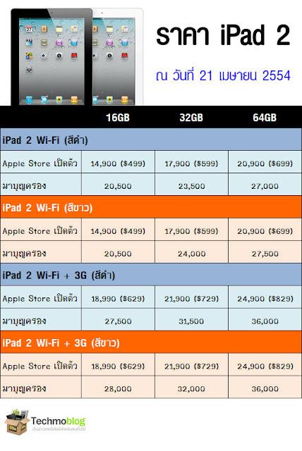 ราคา iPad2 21 เมษายน 2554