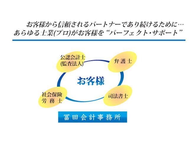 冨田会計事務所のイメージ写真