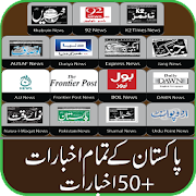 Pakistan News Paper Daily HD