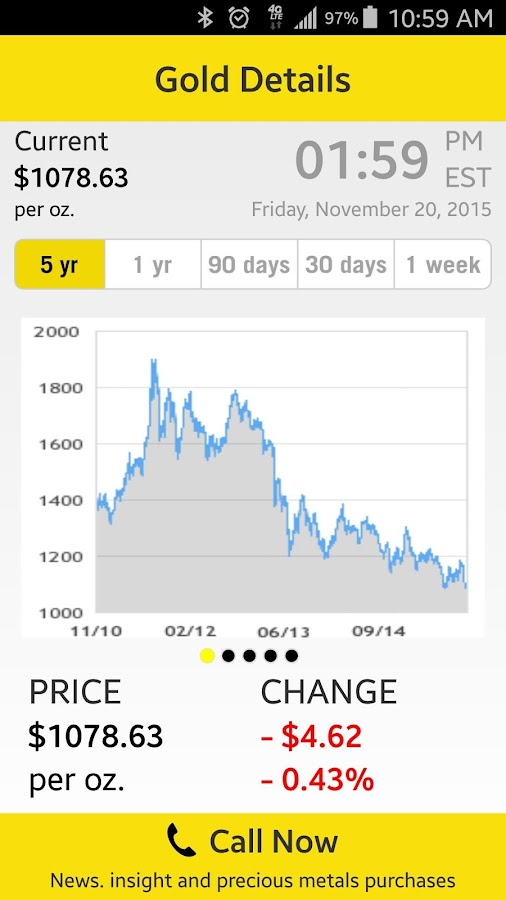 Goldline Gold Prices and News- screenshot