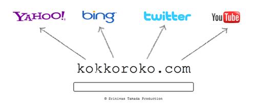 Kokkoroko Super instant search