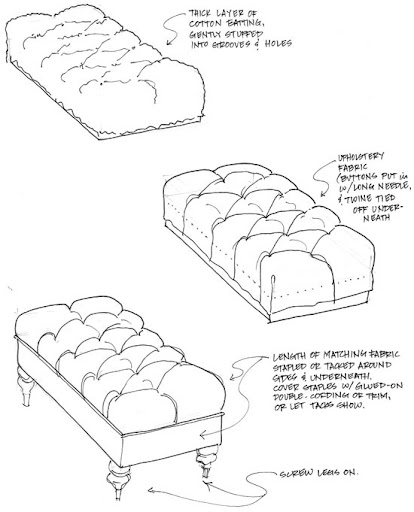 Eighteenth Century Agrarian Business: diy: tufted ottoman