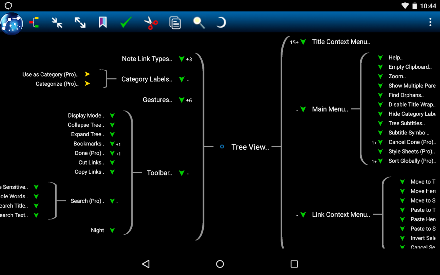 NoteLynX Pro Outliner Mindmap - screenshot