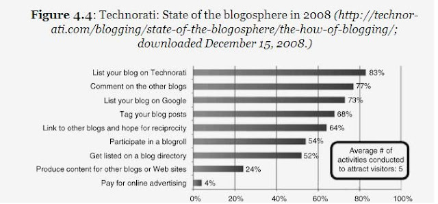 Technorati%20uses%20GRAB.JPG
