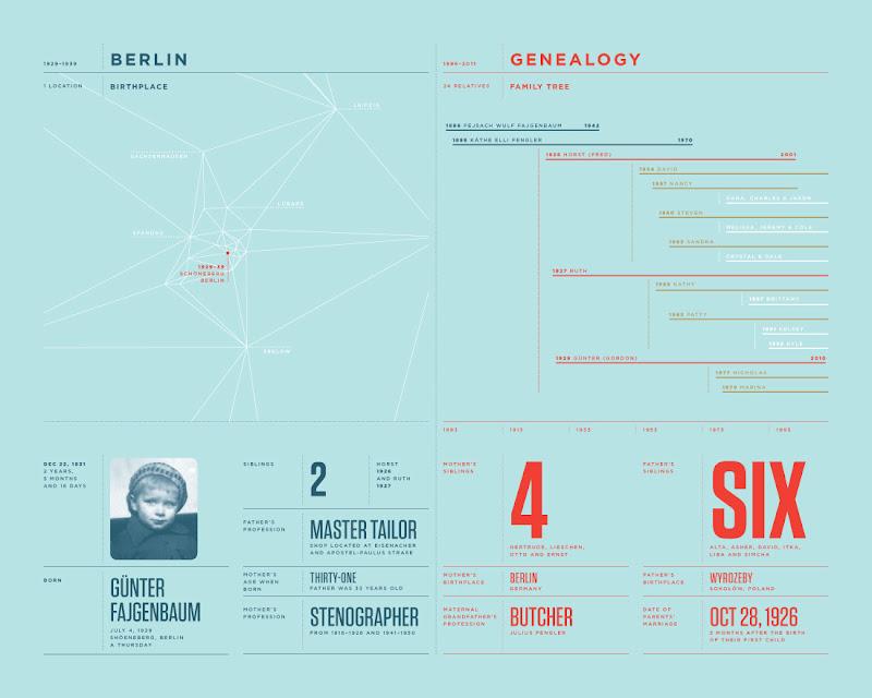 Annual Report 2010 2010 Feltron Annual Report