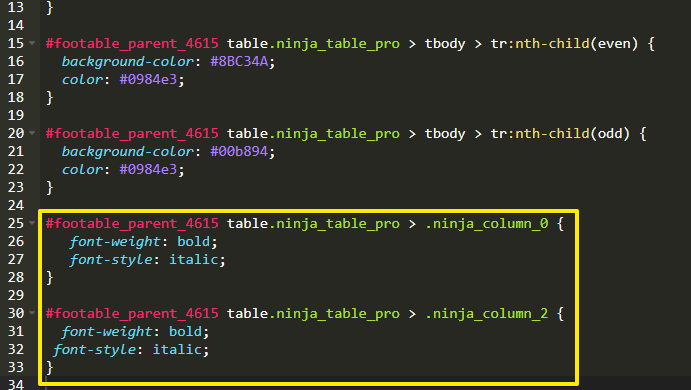 styling a table with CSS to change color