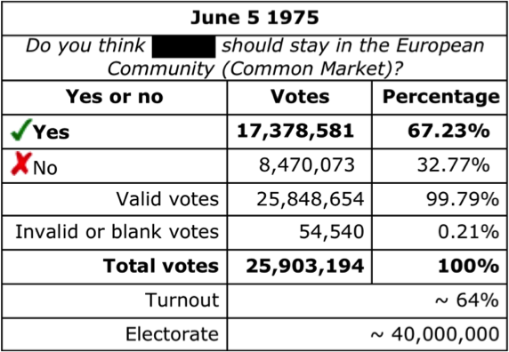 UK 1975.png