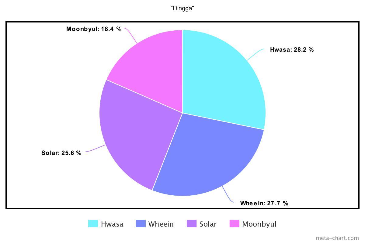 meta-chart - 2021-02-02T205306.565