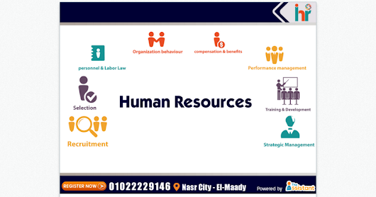 Human Resource Foundation Certification®