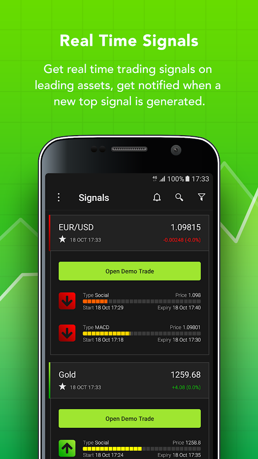 Binary options live trade signals