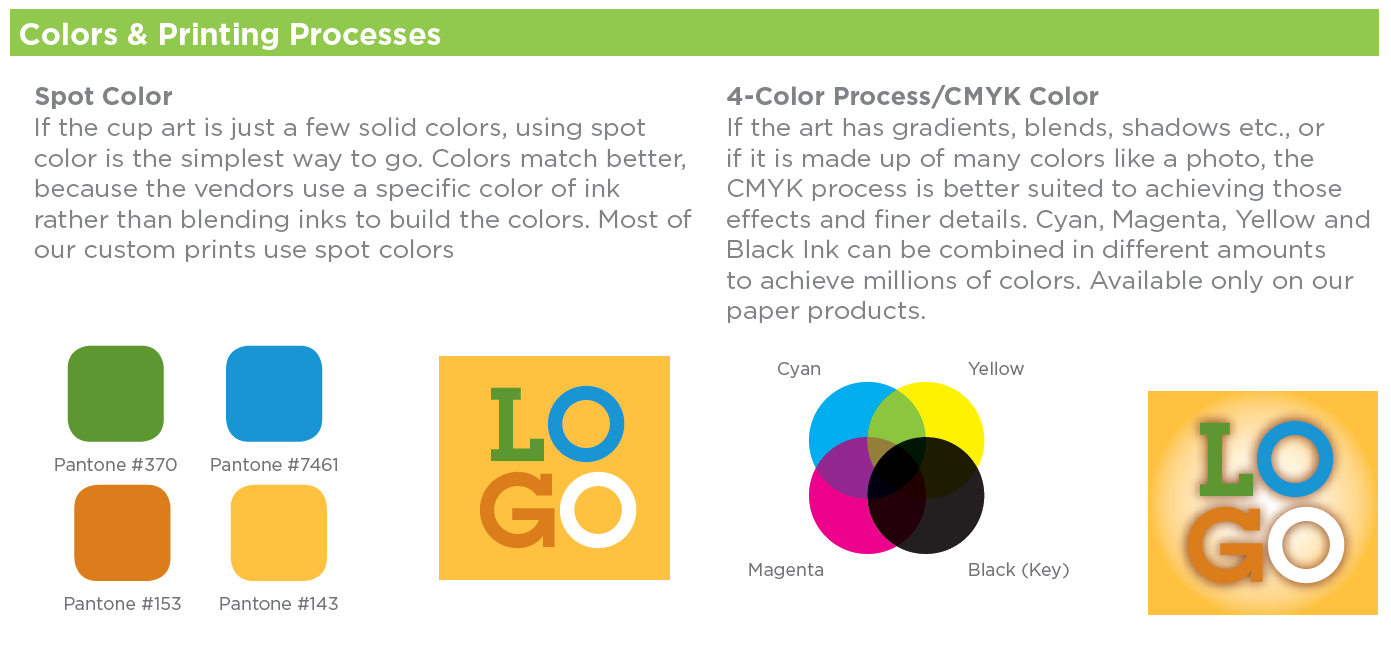Colors & Printing Process for Custom Print Eco Products