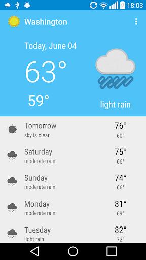 Weather in Washington D.C.