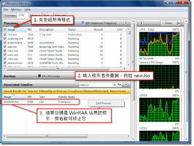 Resource Monitor in Windows 7, Search Handle