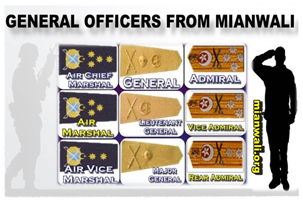 GENERAL OFFICERS FROM MIANWALI