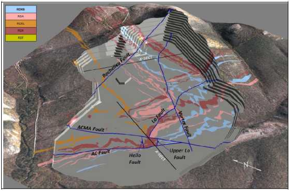 Bench Level Geology