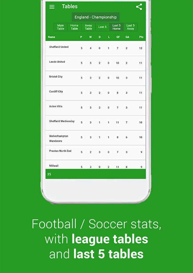 Soccer Tips / Sports Tips by CG Tipster- screenshot