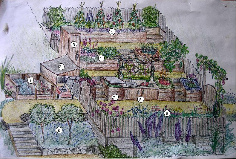 Garden Porn A steep hillside vegetable garden terraced in