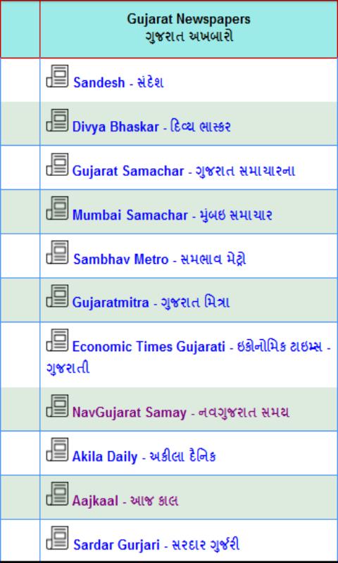 today midday newspaper in gujarati pdf mumbai