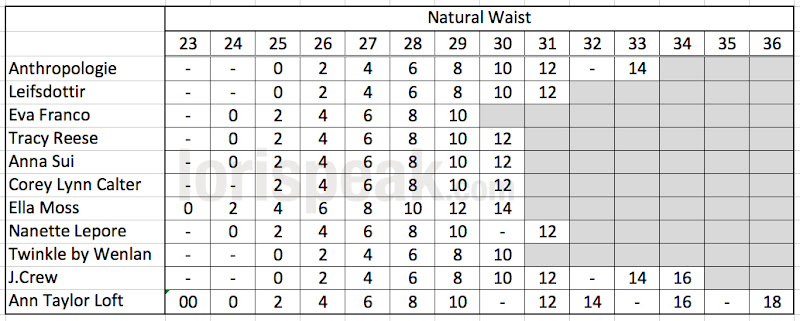 Click Here To Size Chart By Waist Measurement
