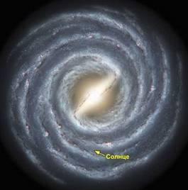 Фото - Галактика Млечный Путь
