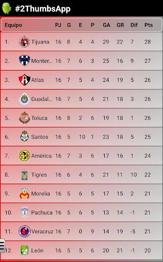 Soccer Mexican League 7.1.0 screenshots 7