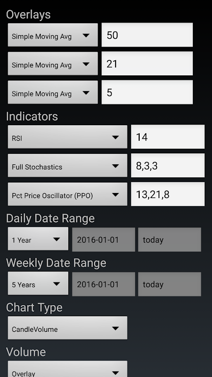 Chartz Lite – (Android Приложения) — AppAgg