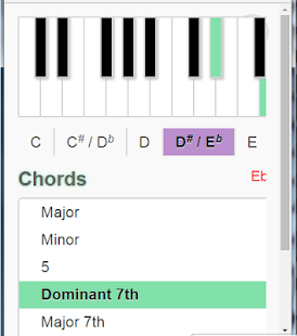 Top Piano Chords and Scales compelete - náhled