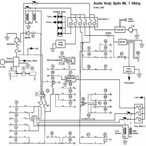Industrial Wiring Diagram Electronic – (Android Apps) — AppAggAppAgg