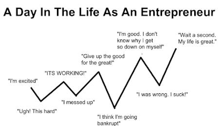 [Artikel] Mijn 5 grootste ondernemersangsten en hoe jij jouw angsten overwint