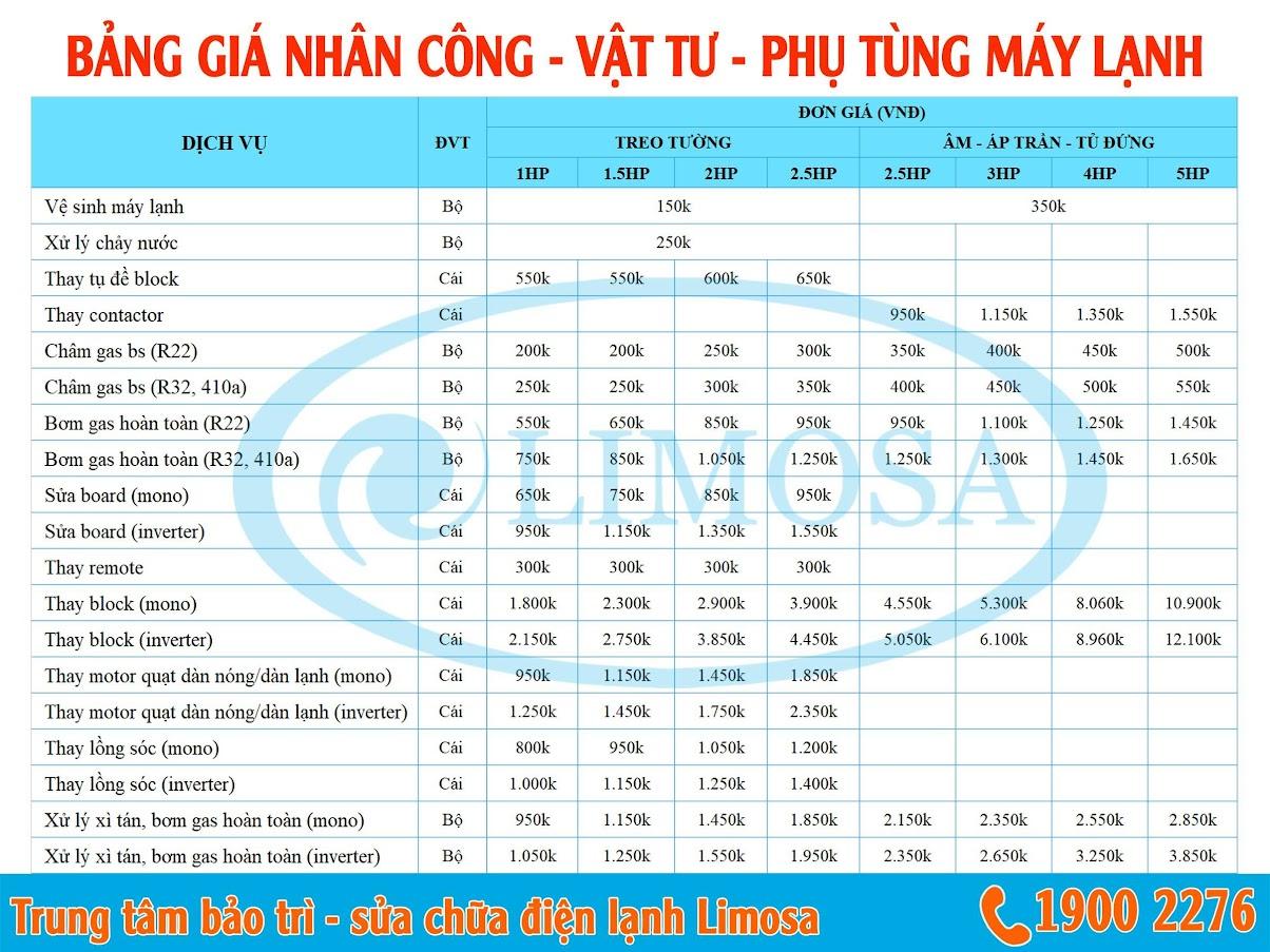 Bảng giá dịch vụ vệ sinh máy lạnh quận Bình Tân Limosa