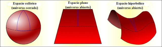 El_destino_del_universo