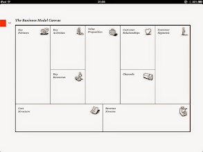 Photo: The Business Model Canvas