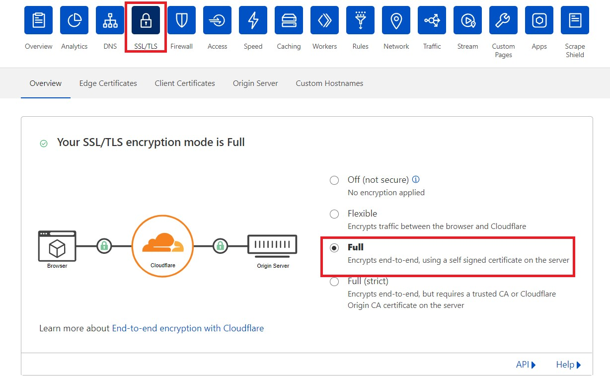 Get free ssl certificate from cloudflare