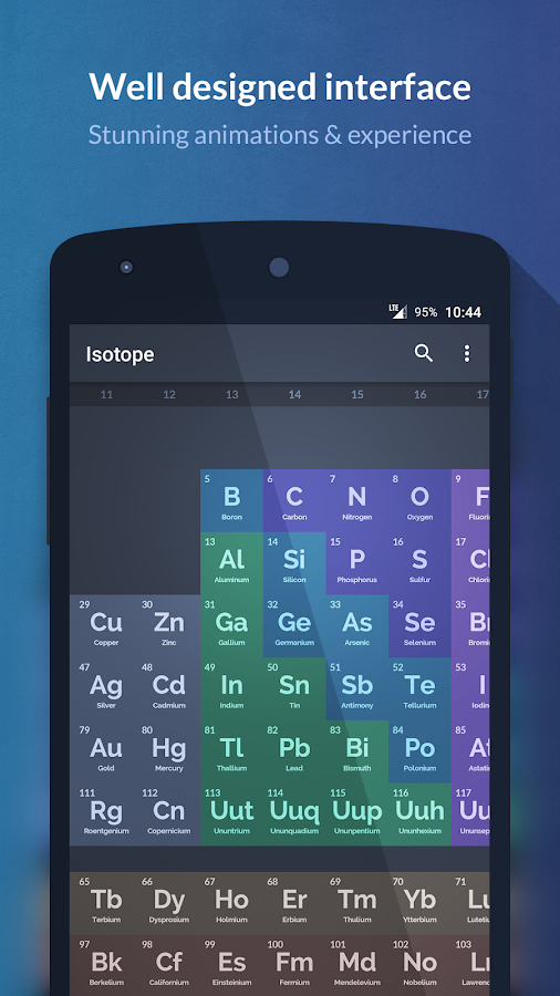 Isotope - Periodic Table- screenshot