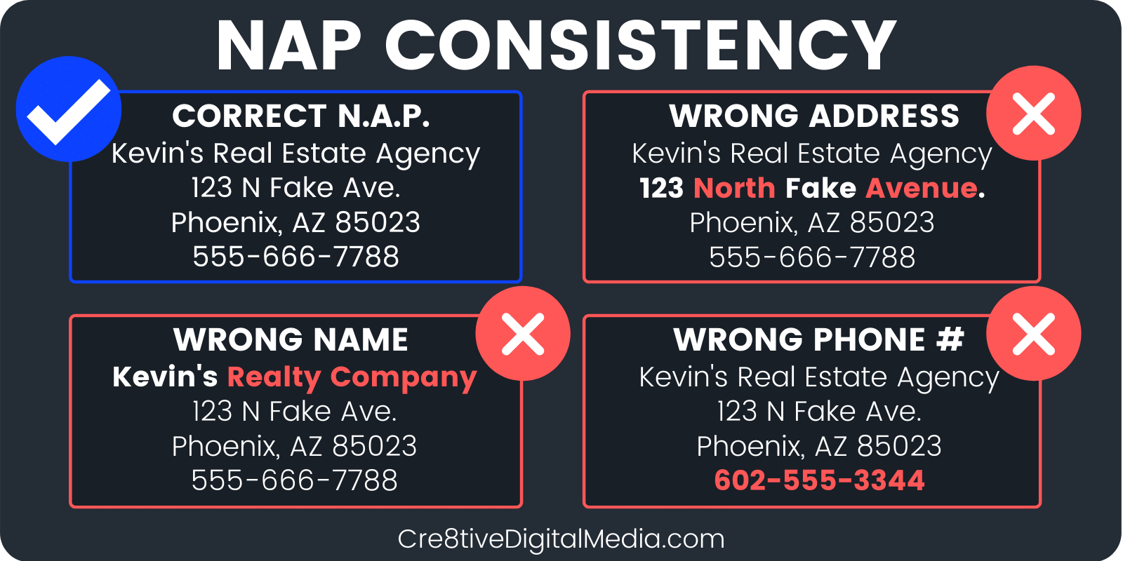 NAP Consistency Affects Local SEO Rankings