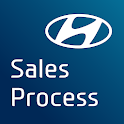 Hyundai Sales Process icon