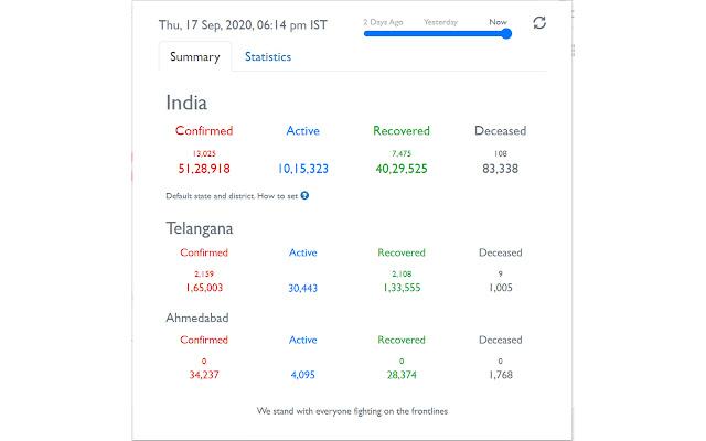 COVID-19 India | Live Status