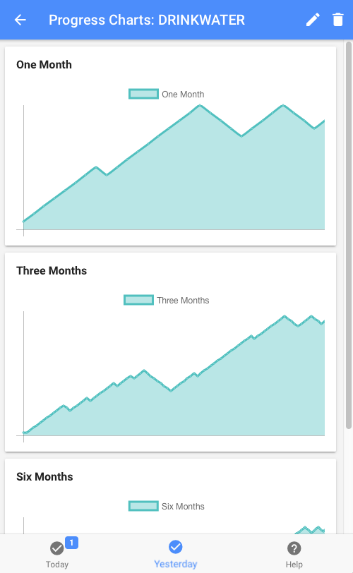Habit Check -  Tracking, scoring and charting- screenshot