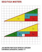 teka-teki segitiga mastereon