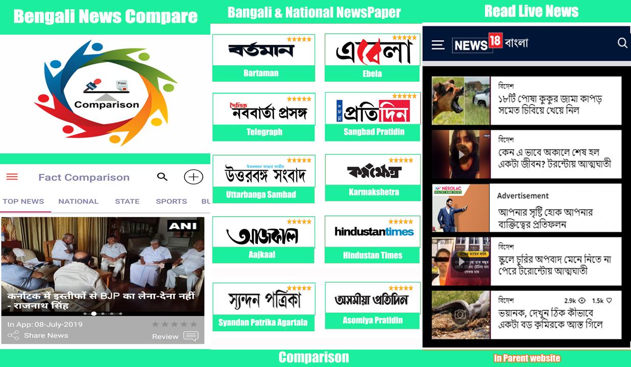 δωρεάν site γνωριμιών της Καλκούτα