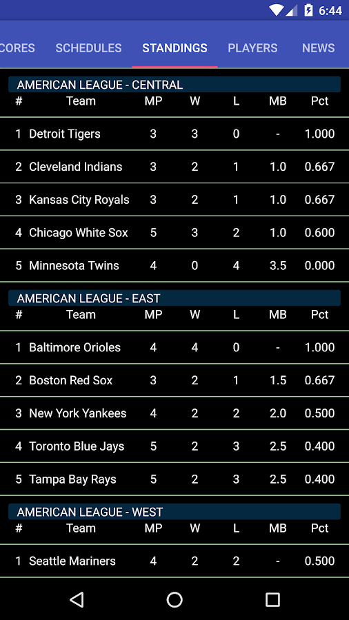 Baseball Scores MLB 2017 - Android Apps on Google Play
