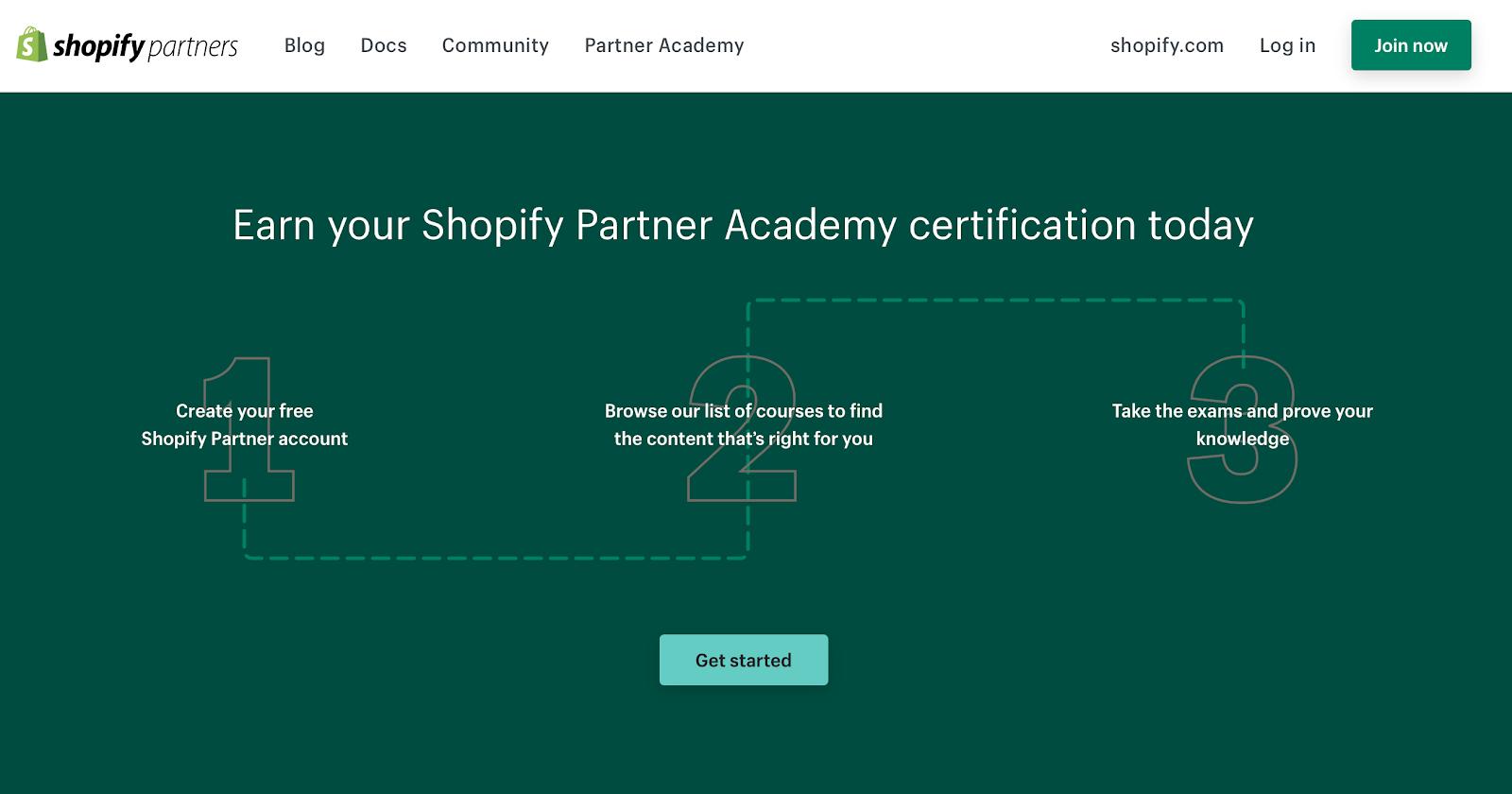 Program partnerski Shopify