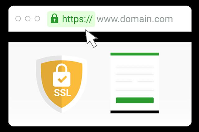 SSL bảo mật các giao dịch giữa khách hàng và doanh nghiệp