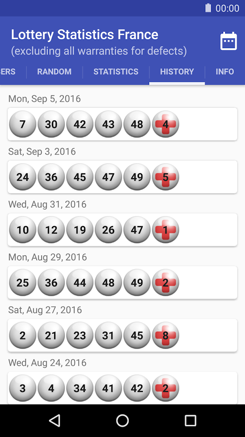 Receive French Lotto winning results for free