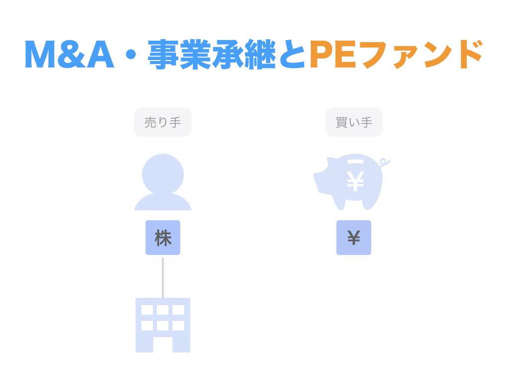 M&A・事業承継におけるPEファンド