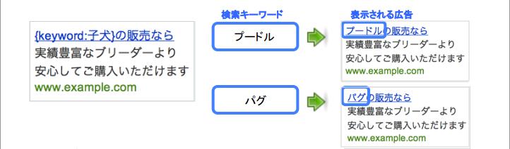 スクリーンショット 2014-04-28 16.46.42.png
