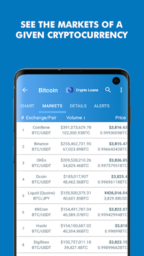 Coin Market: Bitcoin Prices , Ethereum Charts, ICO screenshot